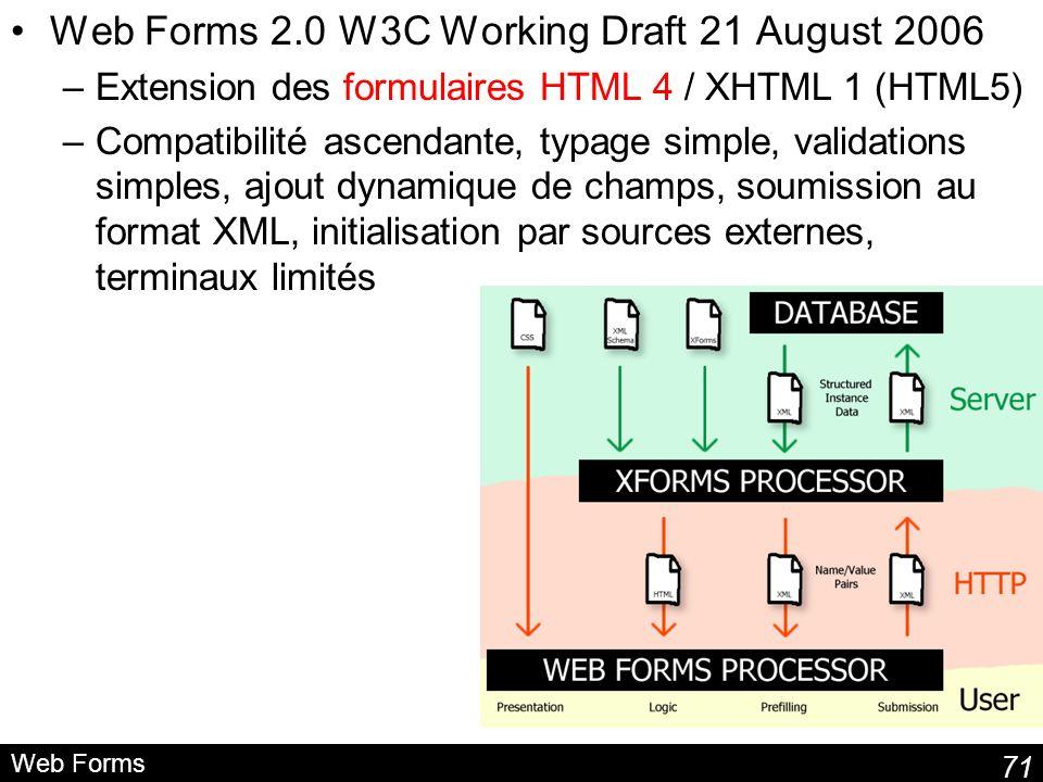 71 Web Forms Web Forms 2.0 W3C Working Draft 21 August 2006 –Extension des formulaires HTML 4 / XHTML 1 (HTML5) –Compatibilité ascendante, typage simple, validations simples, ajout dynamique de champs, soumission au format XML, initialisation par sources externes, terminaux limités