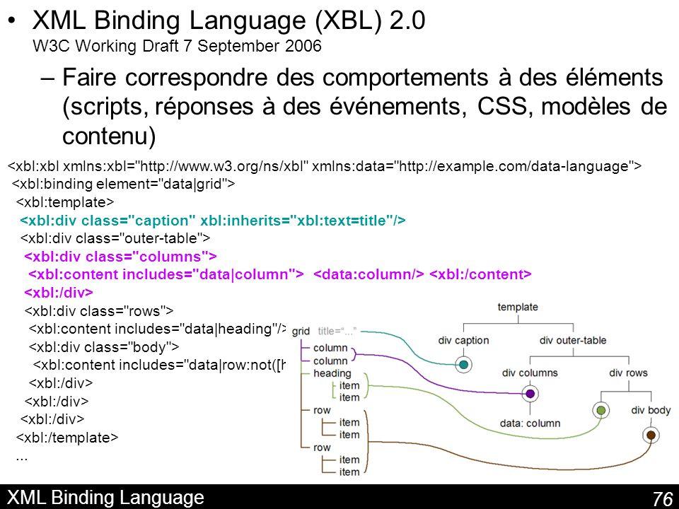76 XML Binding Language XML Binding Language (XBL) 2.0 W3C Working Draft 7 September 2006 –Faire correspondre des comportements à des éléments (scripts, réponses à des événements, CSS, modèles de contenu)...