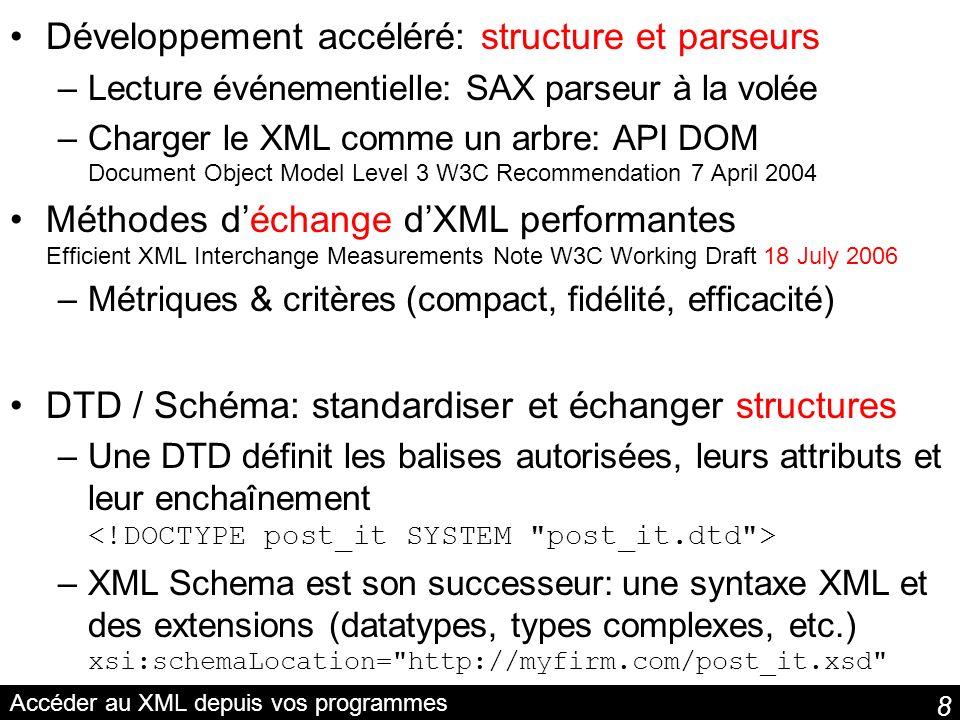 8 Accéder au XML depuis vos programmes Développement accéléré: structure et parseurs –Lecture événementielle: SAX parseur à la volée –Charger le XML comme un arbre: API DOM Document Object Model Level 3 W3C Recommendation 7 April 2004 Méthodes déchange dXML performantes Efficient XML Interchange Measurements Note W3C Working Draft 18 July 2006 –Métriques & critères (compact, fidélité, efficacité) DTD / Schéma: standardiser et échanger structures –Une DTD définit les balises autorisées, leurs attributs et leur enchaînement –XML Schema est son successeur: une syntaxe XML et des extensions (datatypes, types complexes, etc.) xsi:schemaLocation= http://myfirm.com/post_it.xsd