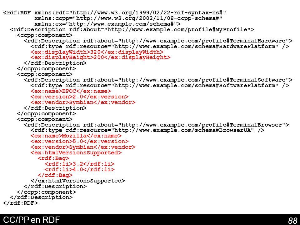 88 CC/PP en RDF <rdf:RDF xmlns:rdf= http://www.w3.org/1999/02/22-rdf-syntax-ns# xmlns:ccpp= http://www.w3.org/2002/11/08-ccpp-schema# xmlns:ex= http://www.example.com/schema# > 320 200 EPOC 2.0 Symbian Mozilla 5.0 Symbian 3.2 4.0