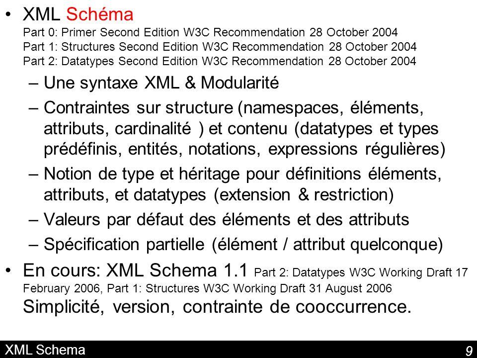 9 XML Schema XML Schéma Part 0: Primer Second Edition W3C Recommendation 28 October 2004 Part 1: Structures Second Edition W3C Recommendation 28 October 2004 Part 2: Datatypes Second Edition W3C Recommendation 28 October 2004 –Une syntaxe XML & Modularité –Contraintes sur structure (namespaces, éléments, attributs, cardinalité ) et contenu (datatypes et types prédéfinis, entités, notations, expressions régulières) –Notion de type et héritage pour définitions éléments, attributs, et datatypes (extension & restriction) –Valeurs par défaut des éléments et des attributs –Spécification partielle (élément / attribut quelconque) En cours: XML Schema 1.1 Part 2: Datatypes W3C Working Draft 17 February 2006, Part 1: Structures W3C Working Draft 31 August 2006 Simplicité, version, contrainte de cooccurrence.
