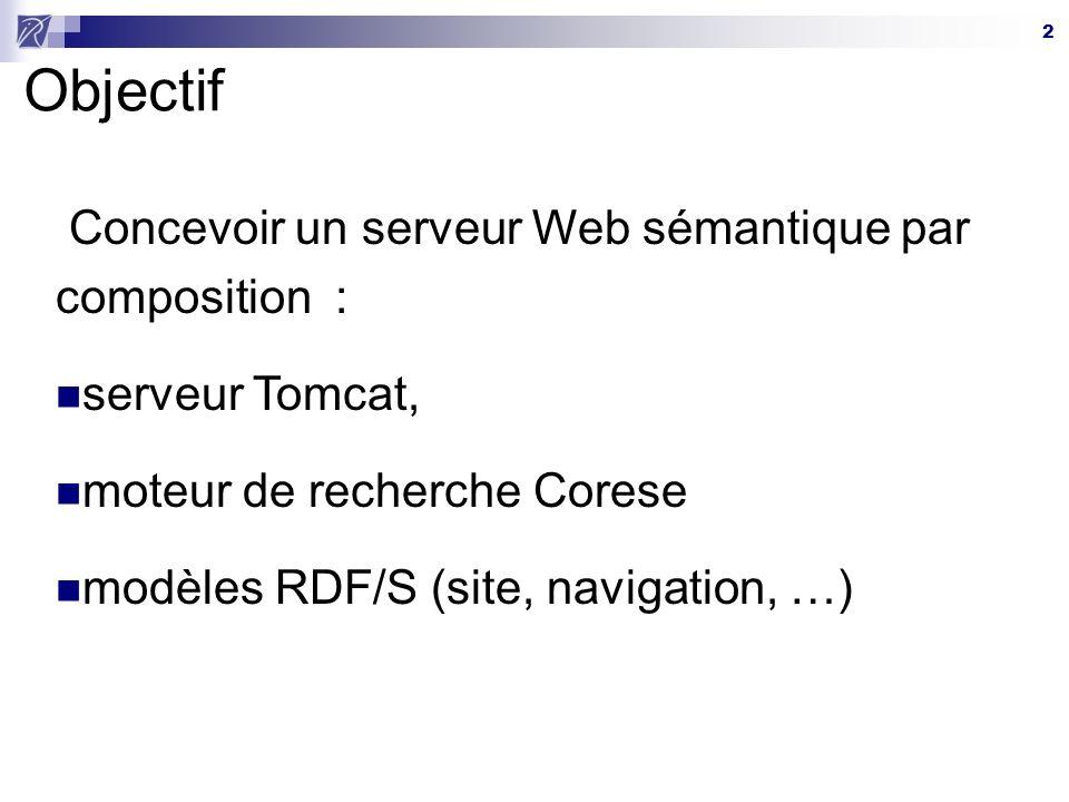 2 Objectif Concevoir un serveur Web sémantique par composition : serveur Tomcat, moteur de recherche Corese modèles RDF/S (site, navigation, …)