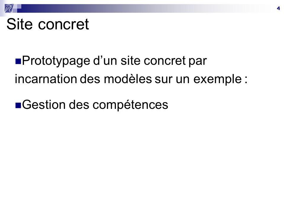 4 Site concret Prototypage dun site concret par incarnation des modèles sur un exemple : Gestion des compétences