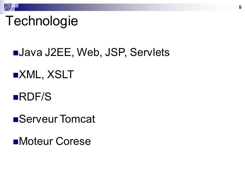 5 Technologie Java J2EE, Web, JSP, Servlets XML, XSLT RDF/S Serveur Tomcat Moteur Corese