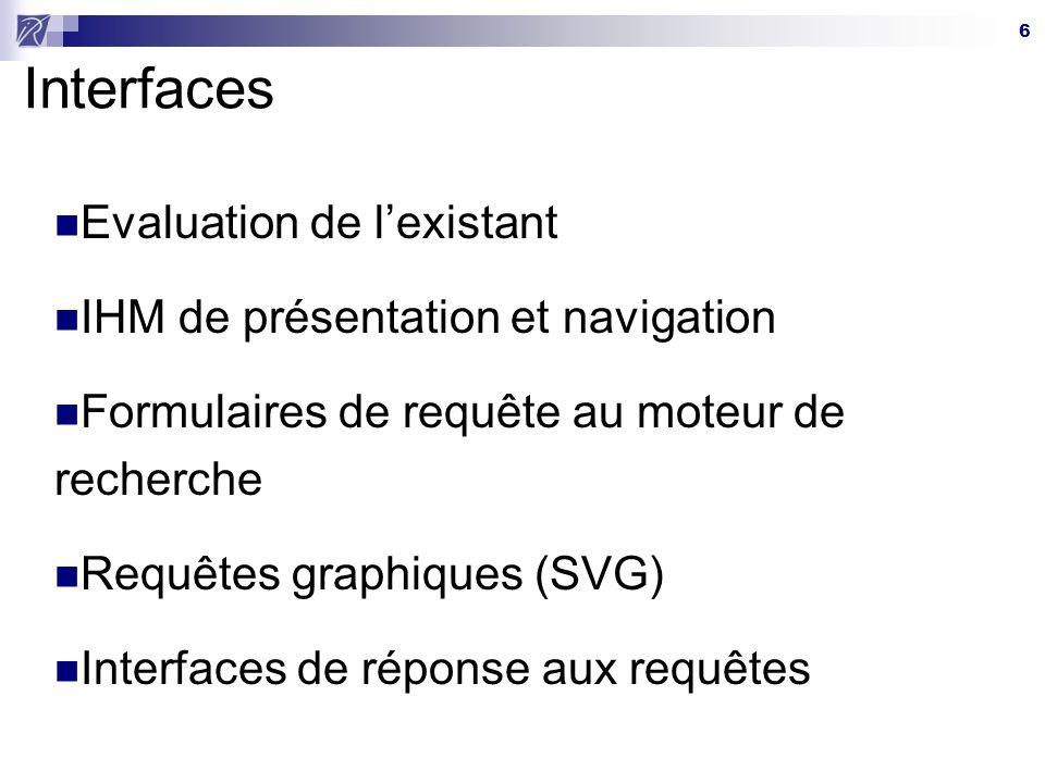 6 Interfaces Evaluation de lexistant IHM de présentation et navigation Formulaires de requête au moteur de recherche Requêtes graphiques (SVG) Interfa