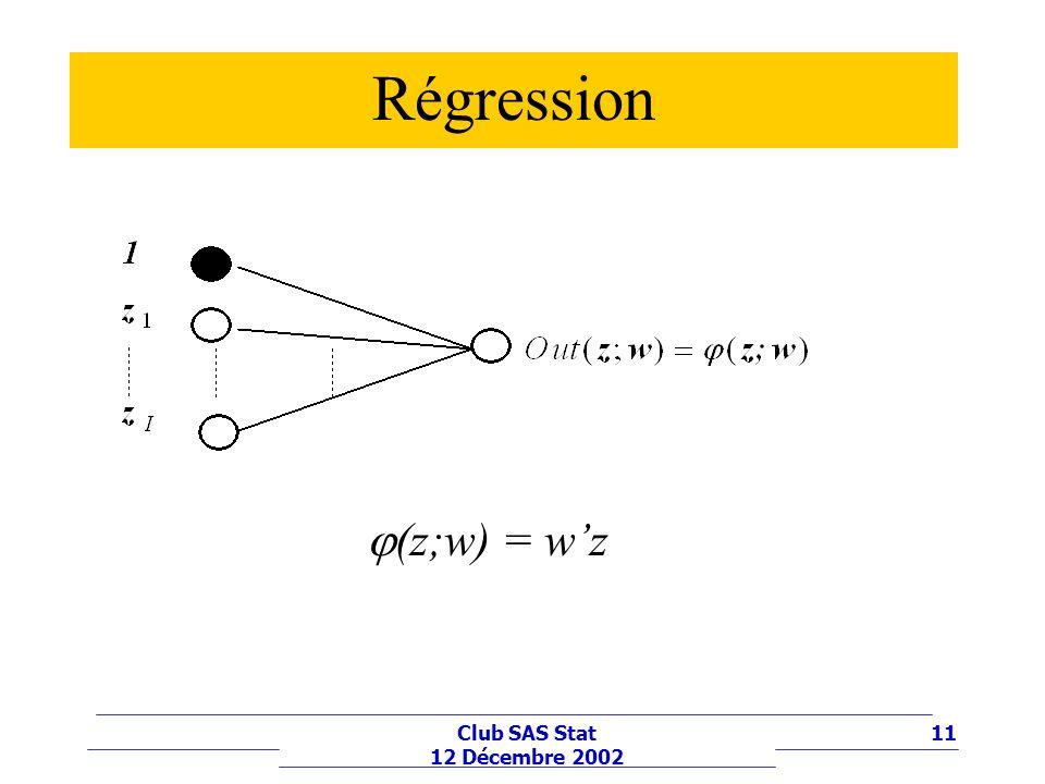 11Club SAS Stat 12 Décembre 2002 Régression (z;w) = wz
