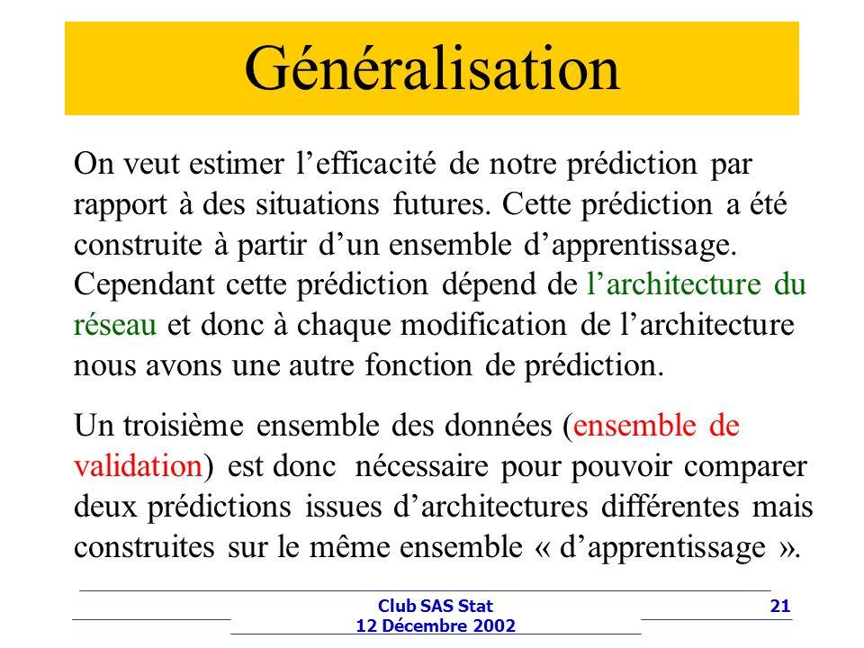 21Club SAS Stat 12 Décembre 2002 Généralisation On veut estimer lefficacité de notre prédiction par rapport à des situations futures. Cette prédiction