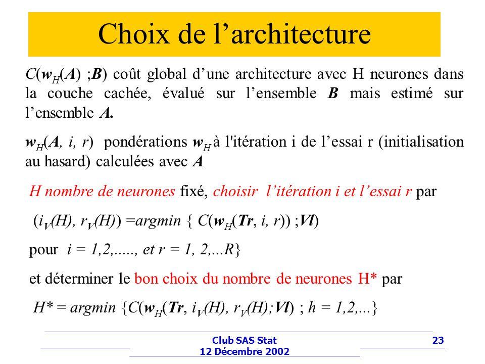 23Club SAS Stat 12 Décembre 2002 Choix de larchitecture C(w H (A) ;B) coût global dune architecture avec H neurones dans la couche cachée, évalué sur