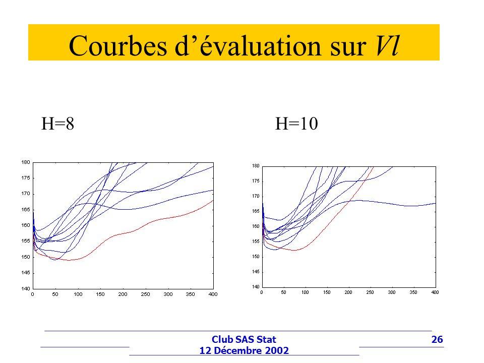 26Club SAS Stat 12 Décembre 2002 Courbes dévaluation sur Vl H=8H=10