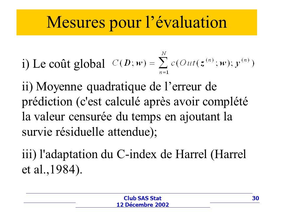 30Club SAS Stat 12 Décembre 2002 Mesures pour lévaluation i) Le coût global ii) Moyenne quadratique de lerreur de prédiction (c'est calculé après avoi