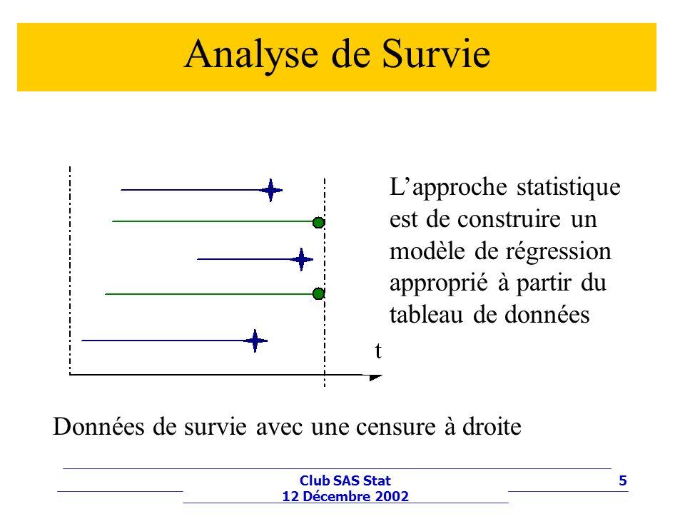 6Club SAS Stat 12 Décembre 2002 Données de survie (z (i), t (i), (i) ), i = 1,…,N z (i) son vecteur de description t (i) son temps de survie (i) lindicateur de censure (1 = observé, 0 = censuré) Pour chaque observation i nous avons : Un échantillon de taille N