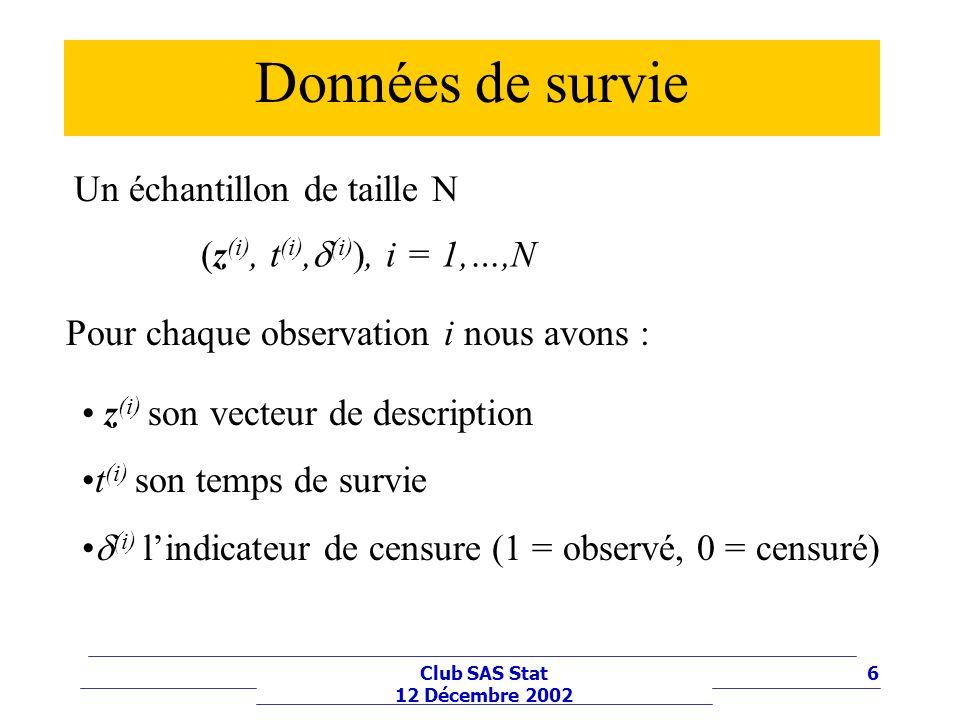 6Club SAS Stat 12 Décembre 2002 Données de survie (z (i), t (i), (i) ), i = 1,…,N z (i) son vecteur de description t (i) son temps de survie (i) lindi