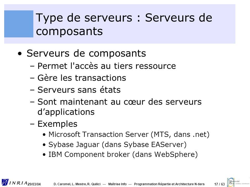 17 / 63 29/03/04 D. Caromel, L. Mestre, R. Quilici --- Maîtrise Info --- Programmation Répartie et Architecture N-tiers Type de serveurs : Serveurs de