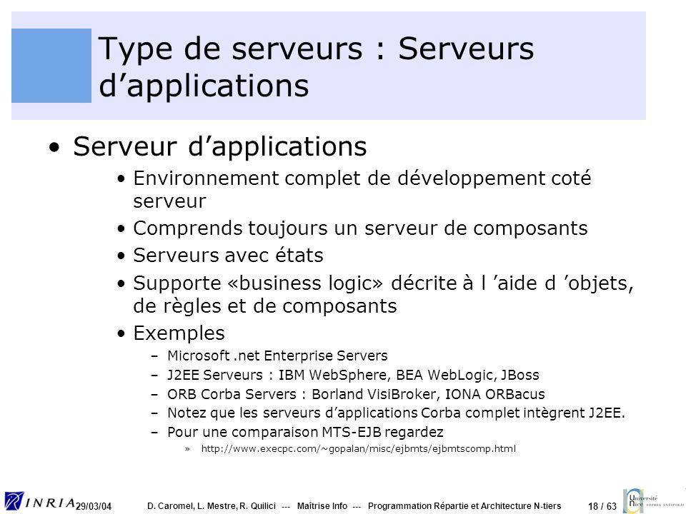 18 / 63 29/03/04 D. Caromel, L. Mestre, R. Quilici --- Maîtrise Info --- Programmation Répartie et Architecture N-tiers Type de serveurs : Serveurs da