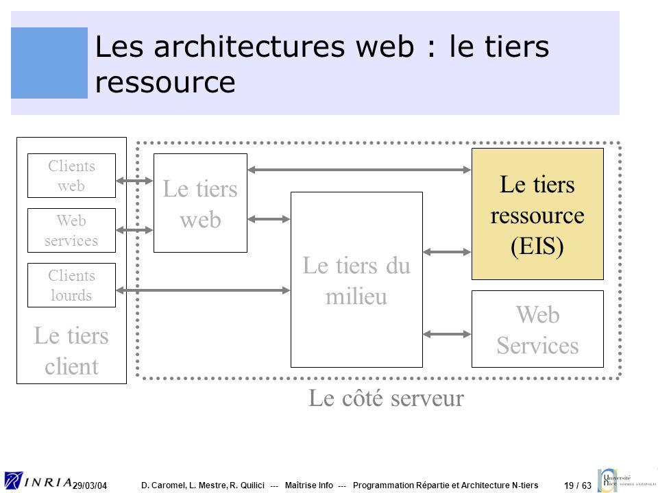 19 / 63 29/03/04 D. Caromel, L. Mestre, R. Quilici --- Maîtrise Info --- Programmation Répartie et Architecture N-tiers Les architectures web : le tie