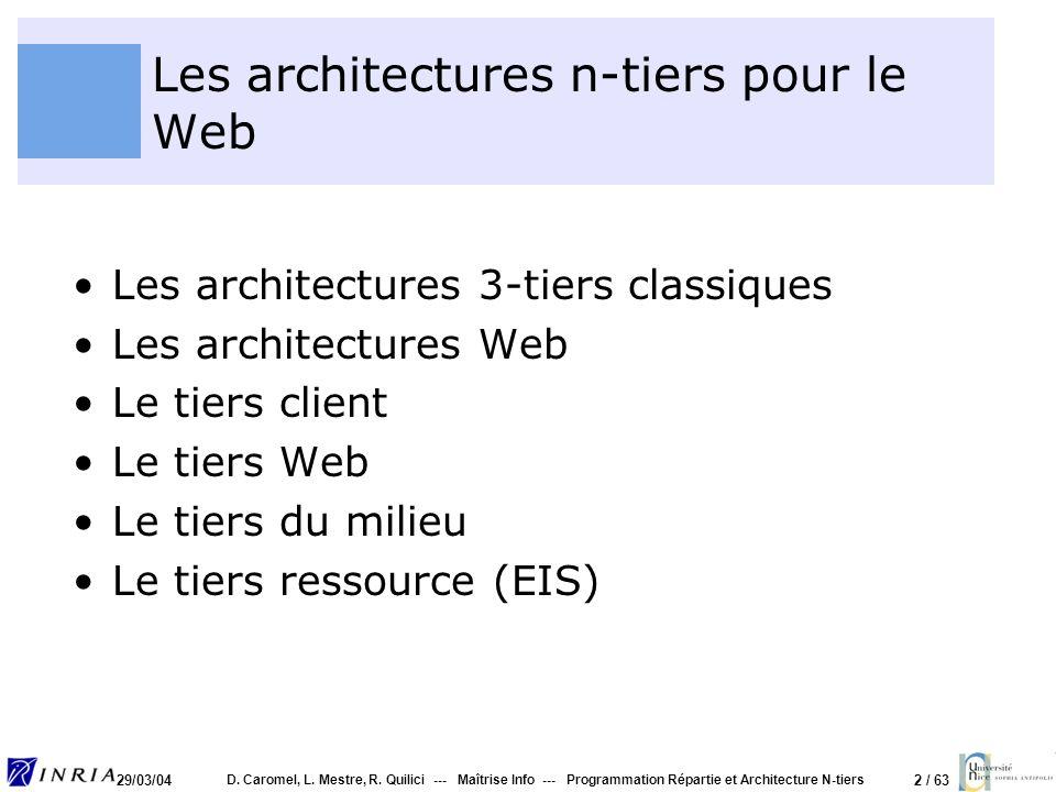 2 / 63 29/03/04 D. Caromel, L. Mestre, R. Quilici --- Maîtrise Info --- Programmation Répartie et Architecture N-tiers Les architectures n-tiers pour