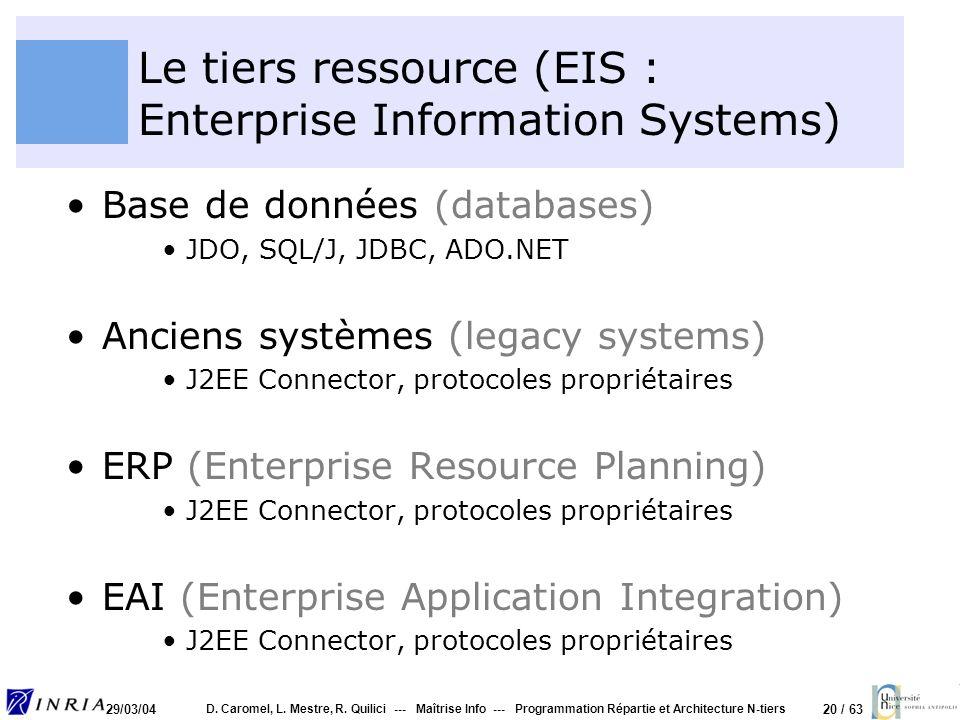 20 / 63 29/03/04 D. Caromel, L. Mestre, R. Quilici --- Maîtrise Info --- Programmation Répartie et Architecture N-tiers Le tiers ressource (EIS : Ente