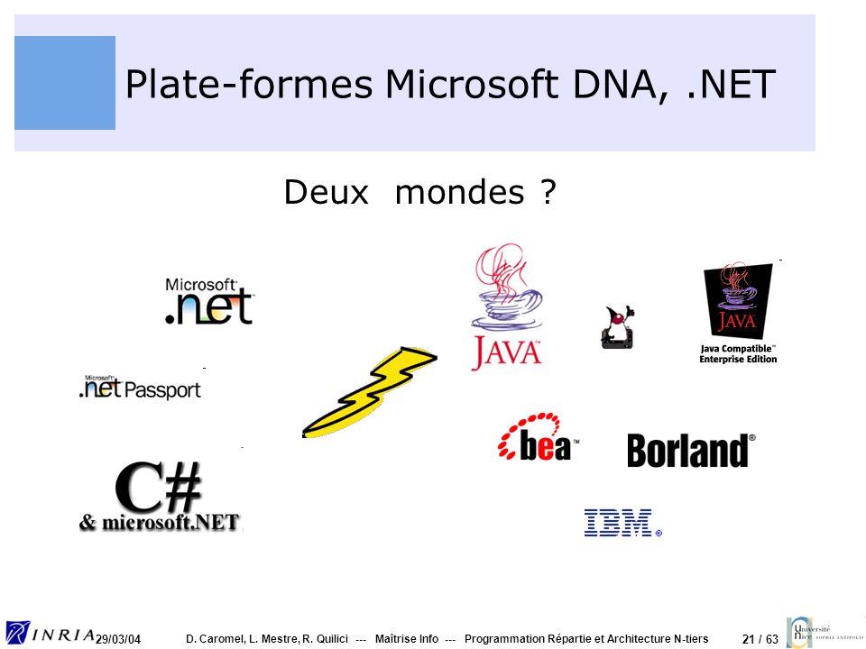 21 / 63 29/03/04 D. Caromel, L. Mestre, R. Quilici --- Maîtrise Info --- Programmation Répartie et Architecture N-tiers Plate-formes Microsoft DNA,.NE