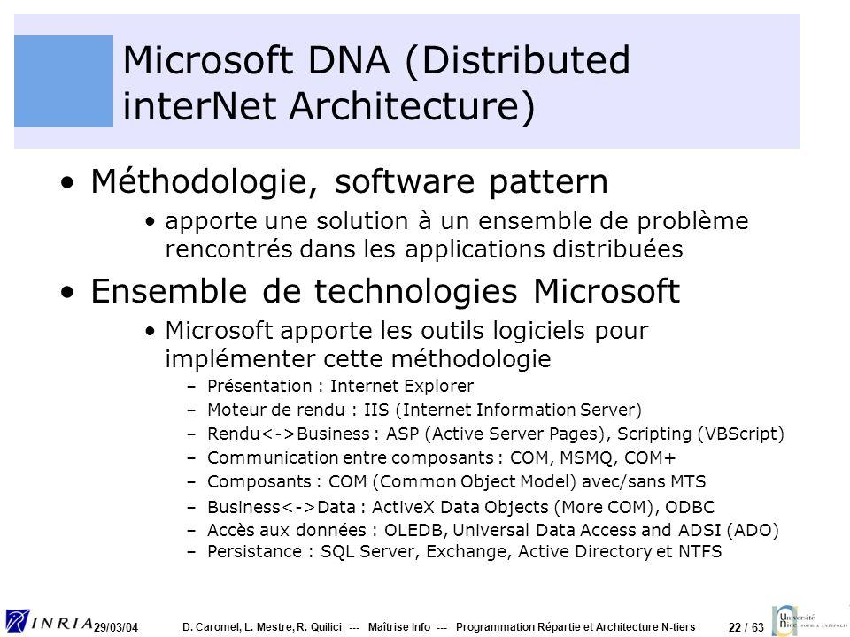 22 / 63 29/03/04 D. Caromel, L. Mestre, R. Quilici --- Maîtrise Info --- Programmation Répartie et Architecture N-tiers Microsoft DNA (Distributed int