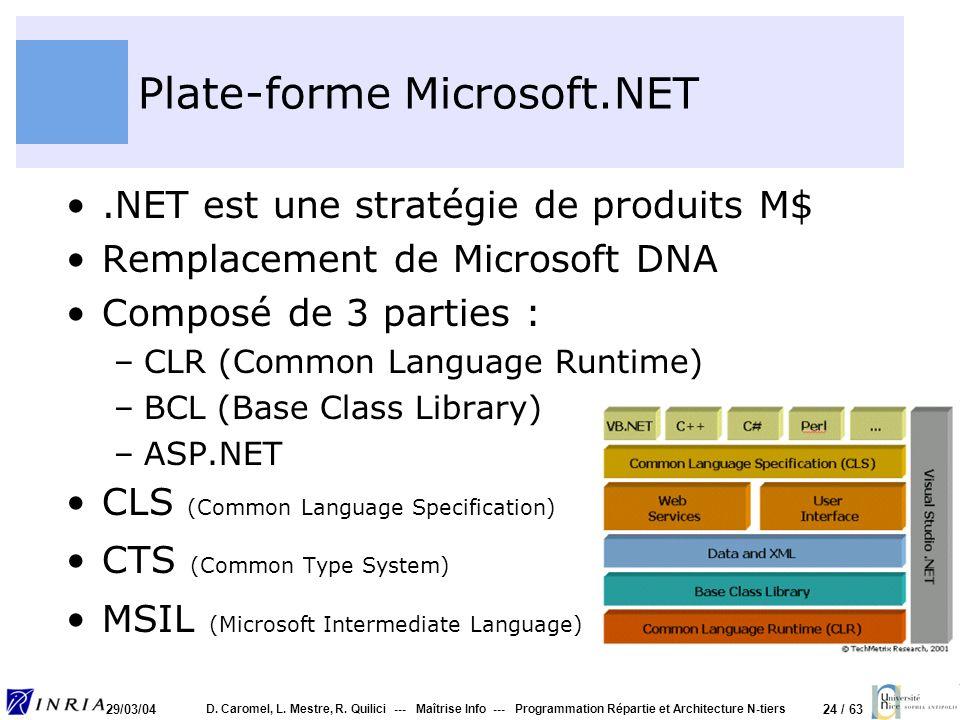24 / 63 29/03/04 D. Caromel, L. Mestre, R. Quilici --- Maîtrise Info --- Programmation Répartie et Architecture N-tiers Plate-forme Microsoft.NET.NET