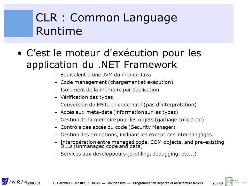 25 / 63 29/03/04 D. Caromel, L. Mestre, R. Quilici --- Maîtrise Info --- Programmation Répartie et Architecture N-tiers CLR : Common Language Runtime