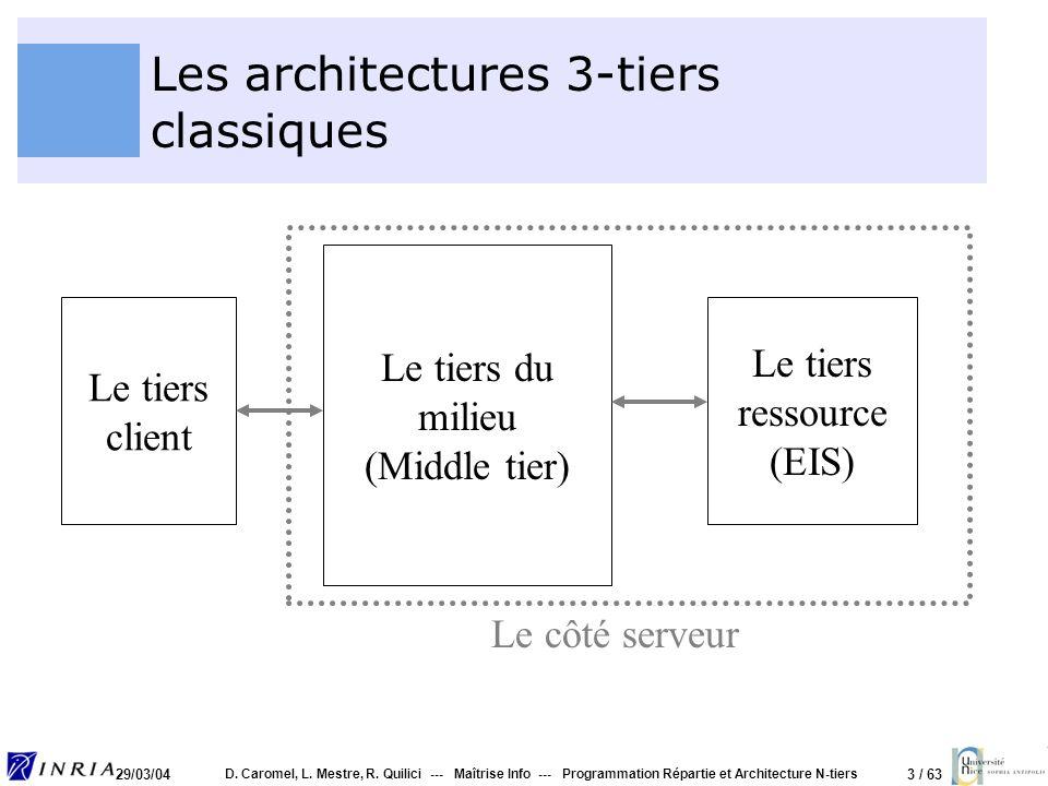 3 / 63 29/03/04 D. Caromel, L. Mestre, R. Quilici --- Maîtrise Info --- Programmation Répartie et Architecture N-tiers Les architectures 3-tiers class