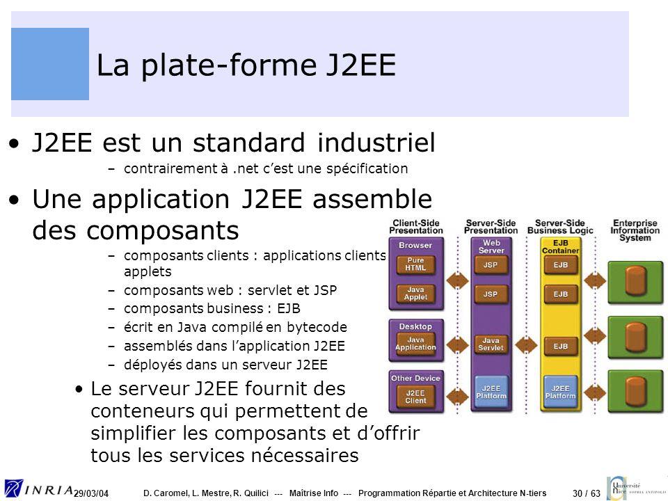 30 / 63 29/03/04 D. Caromel, L. Mestre, R. Quilici --- Maîtrise Info --- Programmation Répartie et Architecture N-tiers La plate-forme J2EE J2EE est u