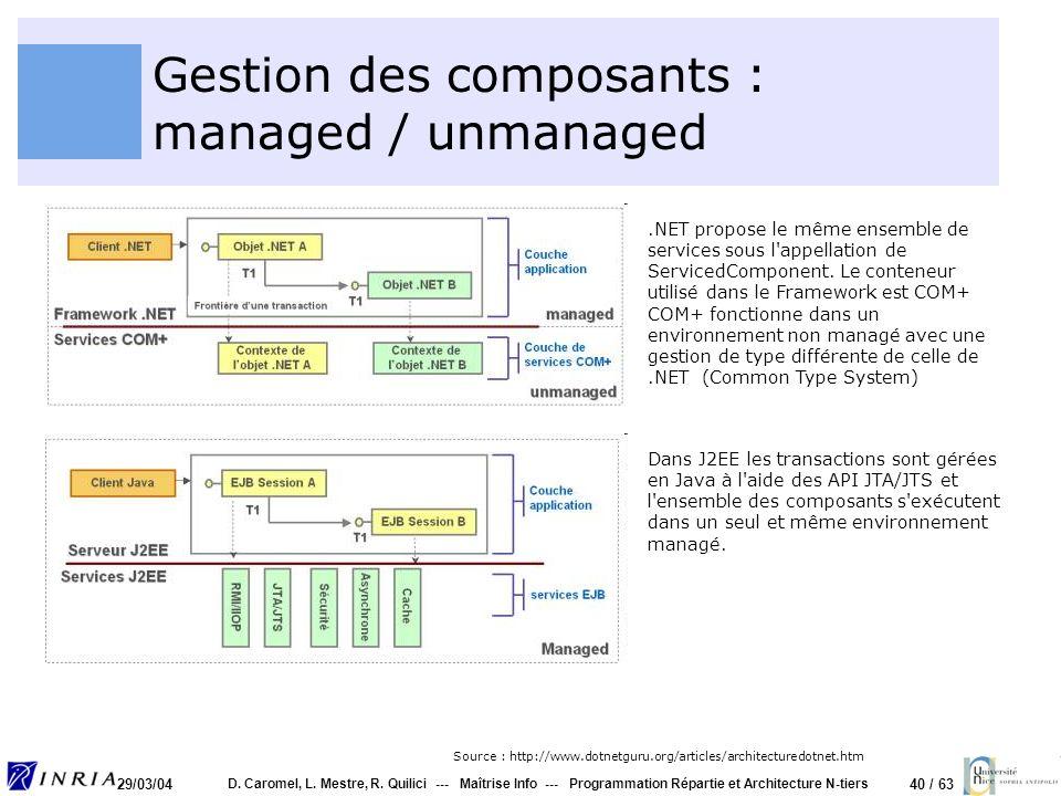 40 / 63 29/03/04 D. Caromel, L. Mestre, R. Quilici --- Maîtrise Info --- Programmation Répartie et Architecture N-tiers Gestion des composants : manag
