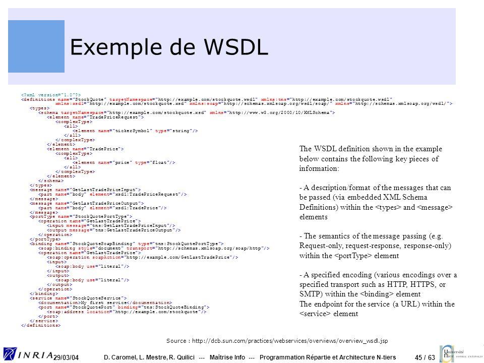 45 / 63 29/03/04 D. Caromel, L. Mestre, R. Quilici --- Maîtrise Info --- Programmation Répartie et Architecture N-tiers Exemple de WSDL <definitions n