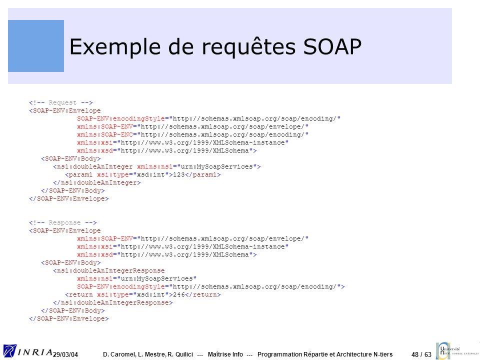 48 / 63 29/03/04 D. Caromel, L. Mestre, R. Quilici --- Maîtrise Info --- Programmation Répartie et Architecture N-tiers Exemple de requêtes SOAP <SOAP