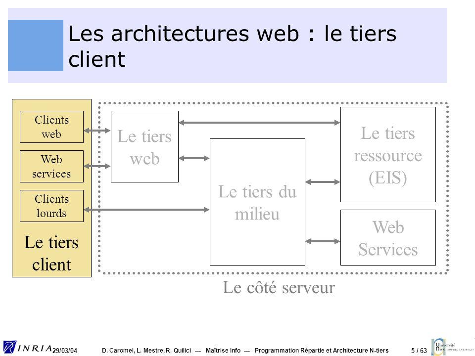 5 / 63 29/03/04 D. Caromel, L. Mestre, R. Quilici --- Maîtrise Info --- Programmation Répartie et Architecture N-tiers Les architectures web : le tier