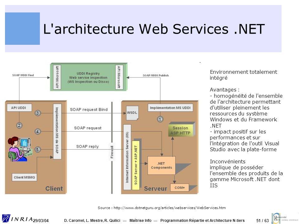 51 / 63 29/03/04 D. Caromel, L. Mestre, R. Quilici --- Maîtrise Info --- Programmation Répartie et Architecture N-tiers L'architecture Web Services.NE