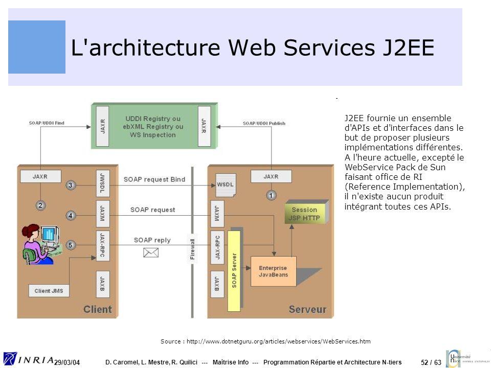 52 / 63 29/03/04 D. Caromel, L. Mestre, R. Quilici --- Maîtrise Info --- Programmation Répartie et Architecture N-tiers L'architecture Web Services J2