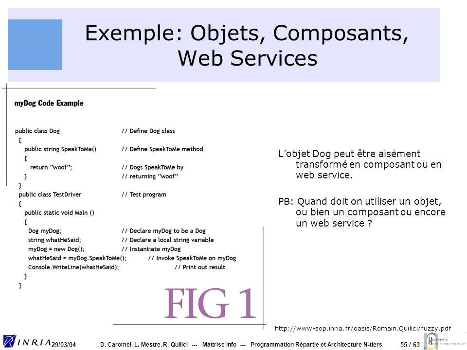 55 / 63 29/03/04 D. Caromel, L. Mestre, R. Quilici --- Maîtrise Info --- Programmation Répartie et Architecture N-tiers Exemple: Objets, Composants, W