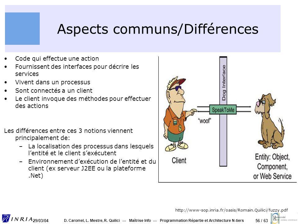 56 / 63 29/03/04 D. Caromel, L. Mestre, R. Quilici --- Maîtrise Info --- Programmation Répartie et Architecture N-tiers Aspects communs/Différences Co