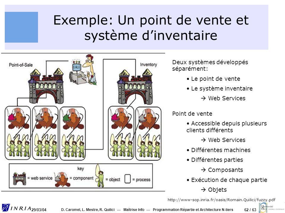 62 / 63 29/03/04 D. Caromel, L. Mestre, R. Quilici --- Maîtrise Info --- Programmation Répartie et Architecture N-tiers Exemple: Un point de vente et