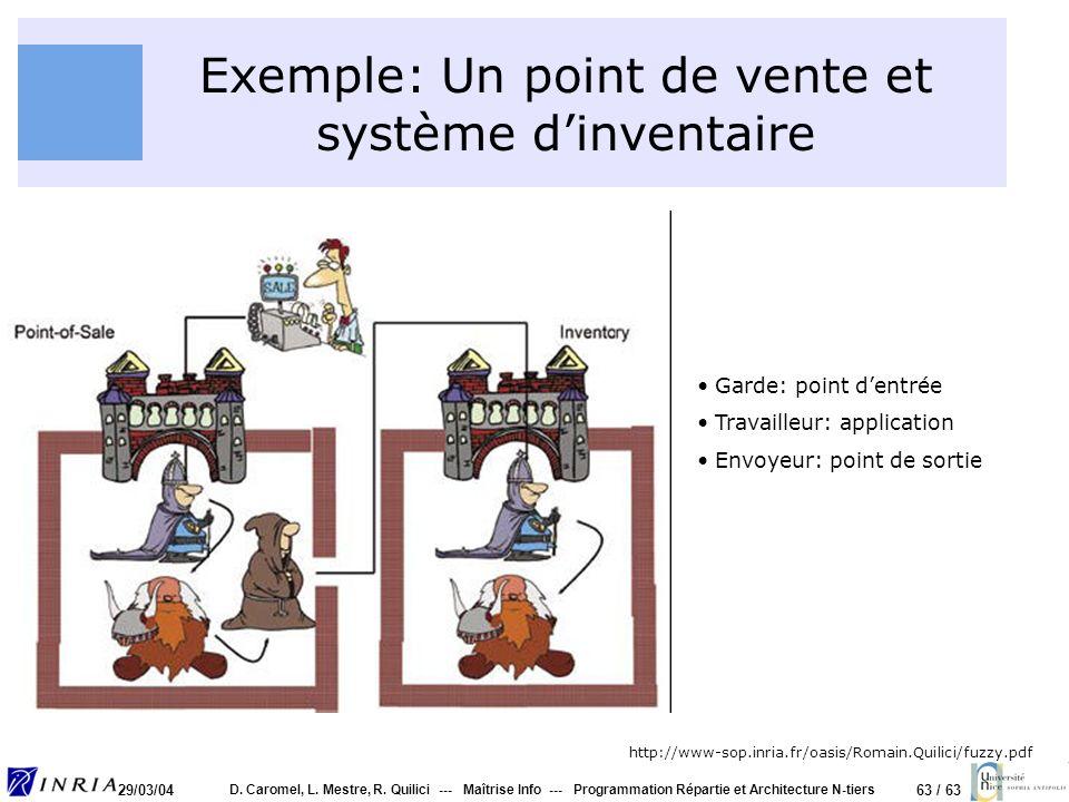 63 / 63 29/03/04 D. Caromel, L. Mestre, R. Quilici --- Maîtrise Info --- Programmation Répartie et Architecture N-tiers Exemple: Un point de vente et