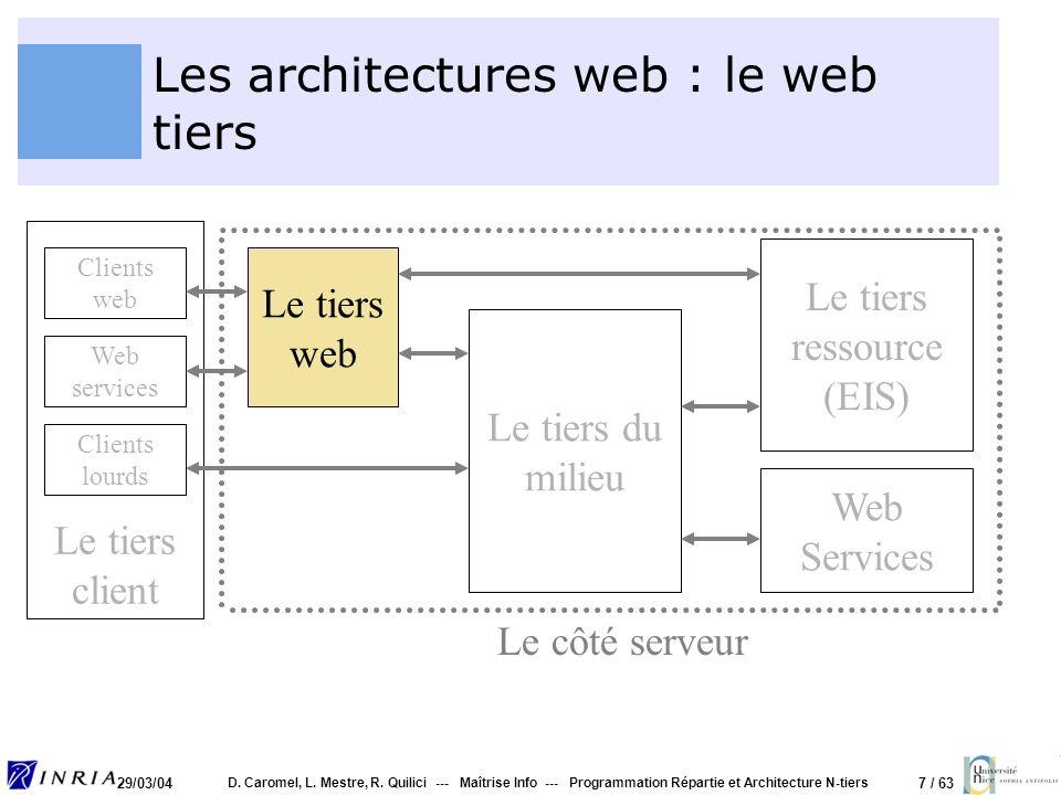 7 / 63 29/03/04 D. Caromel, L. Mestre, R. Quilici --- Maîtrise Info --- Programmation Répartie et Architecture N-tiers Les architectures web : le web
