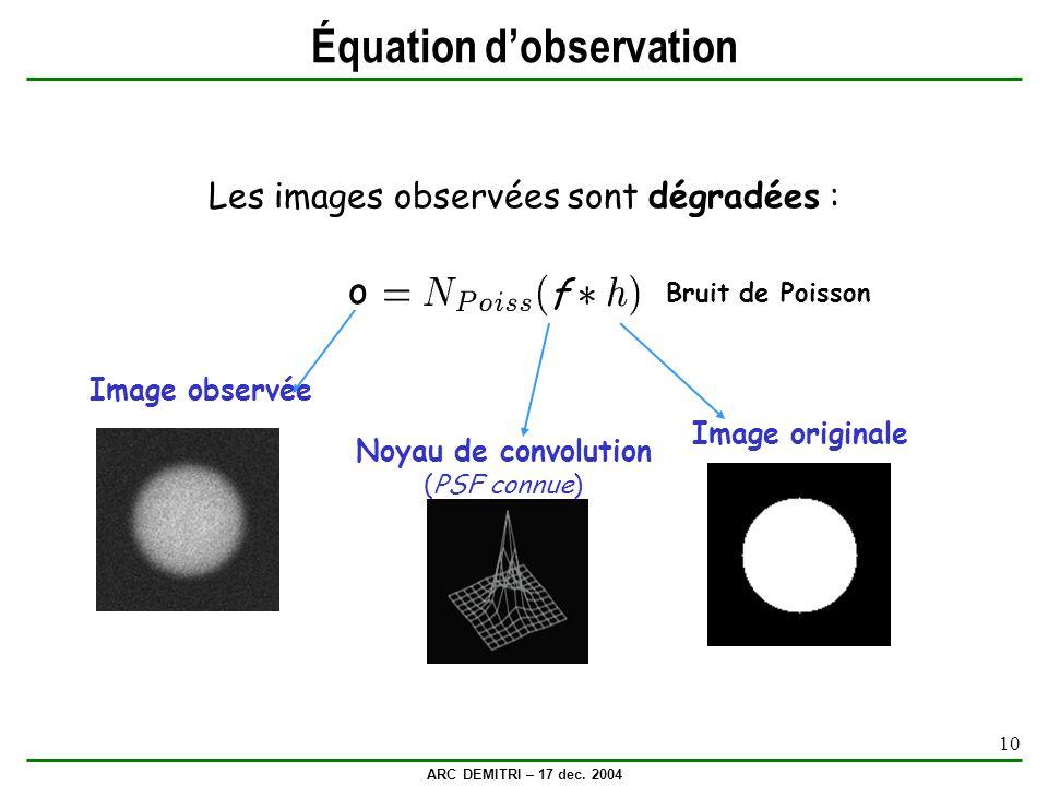 ARC DEMITRI – 17 dec. 2004 10 Les images observées sont dégradées : Équation dobservation Noyau de convolution (PSF connue) Image originale Image obse
