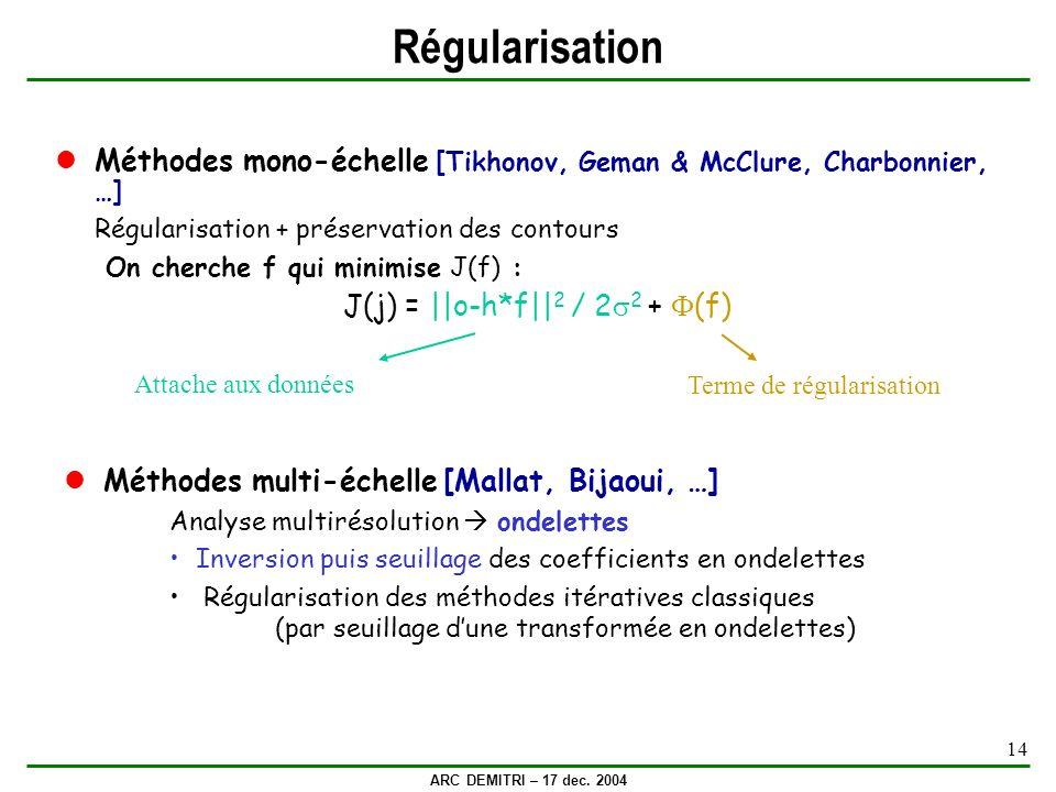 ARC DEMITRI – 17 dec. 2004 14 Régularisation Méthodes mono-échelle [Tikhonov, Geman & McClure, Charbonnier, …] Régularisation + préservation des conto