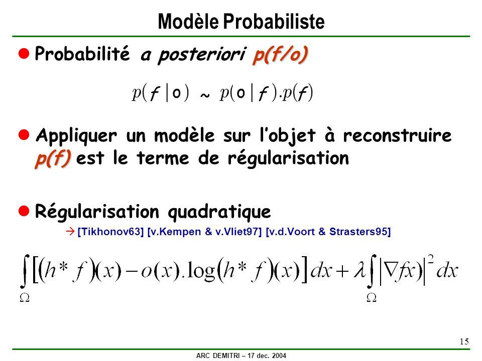 ARC DEMITRI – 17 dec. 2004 15 Modèle Probabiliste p(f/o) Probabilité a posteriori p(f/o) p(f) Appliquer un modèle sur lobjet à reconstruire p(f) est l