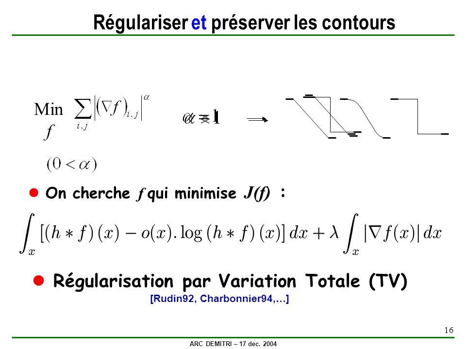 ARC DEMITRI – 17 dec. 2004 16 Régulariser et préserver les contours Min f On cherche f qui minimise J(f) : Régularisation par Variation Totale (TV) [R