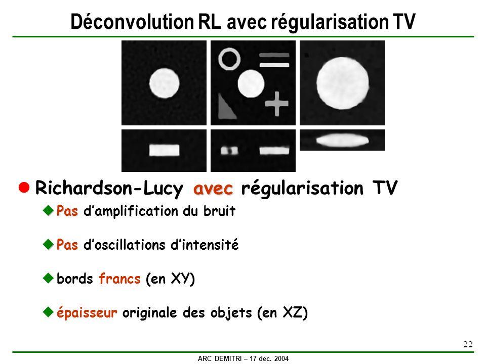 ARC DEMITRI – 17 dec. 2004 22 Déconvolution RL avec régularisation TV avec Richardson-Lucy avec régularisation TV Pas Pas damplification du bruit Pas