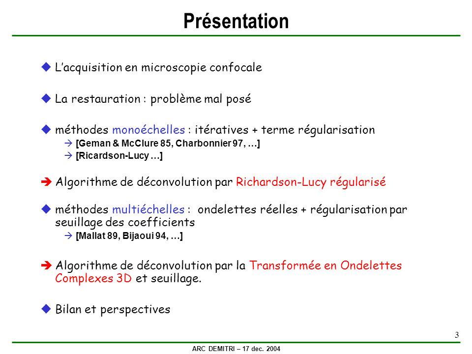 ARC DEMITRI – 17 dec. 2004 3 Présentation Lacquisition en microscopie confocale La restauration : problème mal posé méthodes monoéchelles : itératives