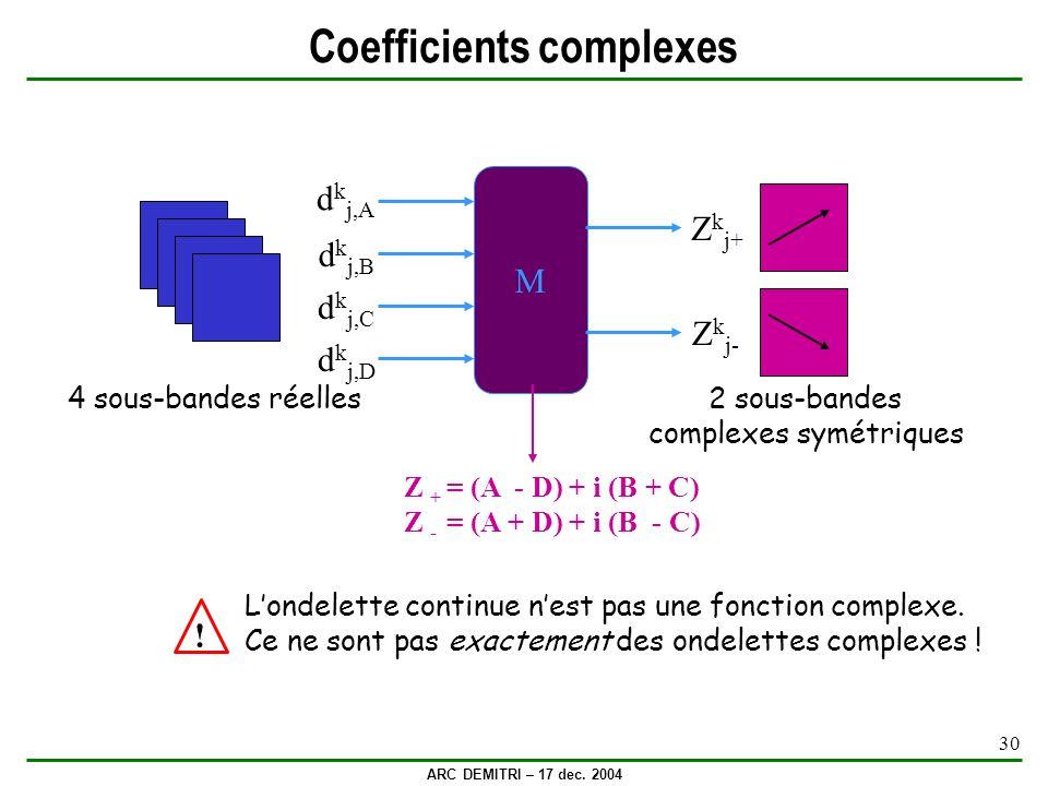 ARC DEMITRI – 17 dec. 2004 30 Coefficients complexes M d k j,A d k j,B d k j,C d k j,D 4 sous-bandes réelles Z k j+ Z k j- 2 sous-bandes complexes sym