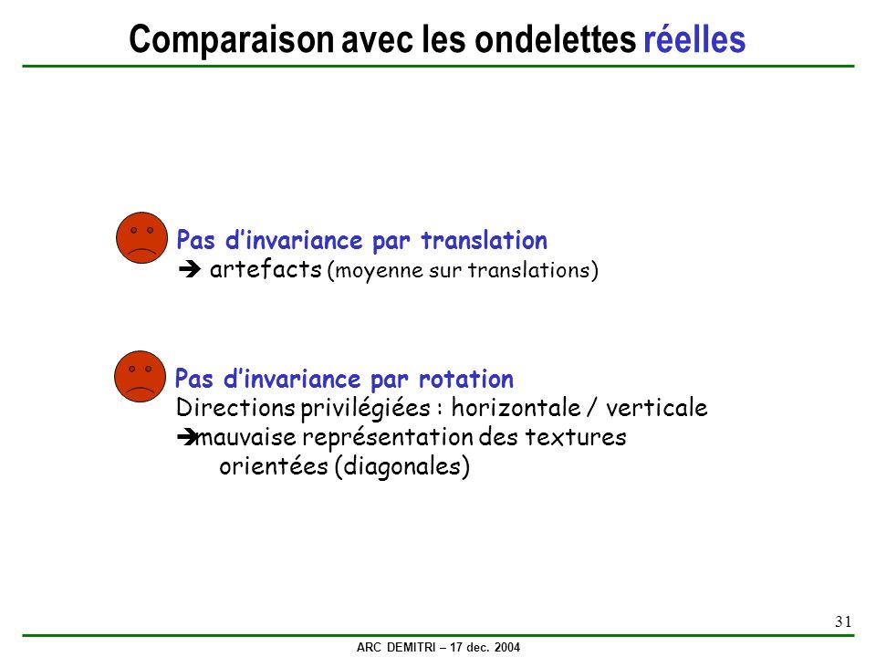 ARC DEMITRI – 17 dec. 2004 31 Comparaison avec les ondelettes réelles Pas dinvariance par translation artefacts (moyenne sur translations) Pas dinvari