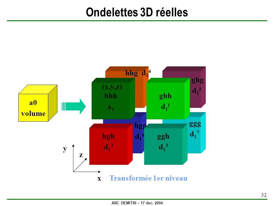 ARC DEMITRI – 17 dec. 2004 32 hgg d 1 6 hhg d 1 4 ghg d 1 5 ggg d 1 7 Ondelettes 3D réelles hgh d 1 2 ggh d 1 3 ghh d 1 1 y x z hhh a 1 (x,y,z) a0 vol