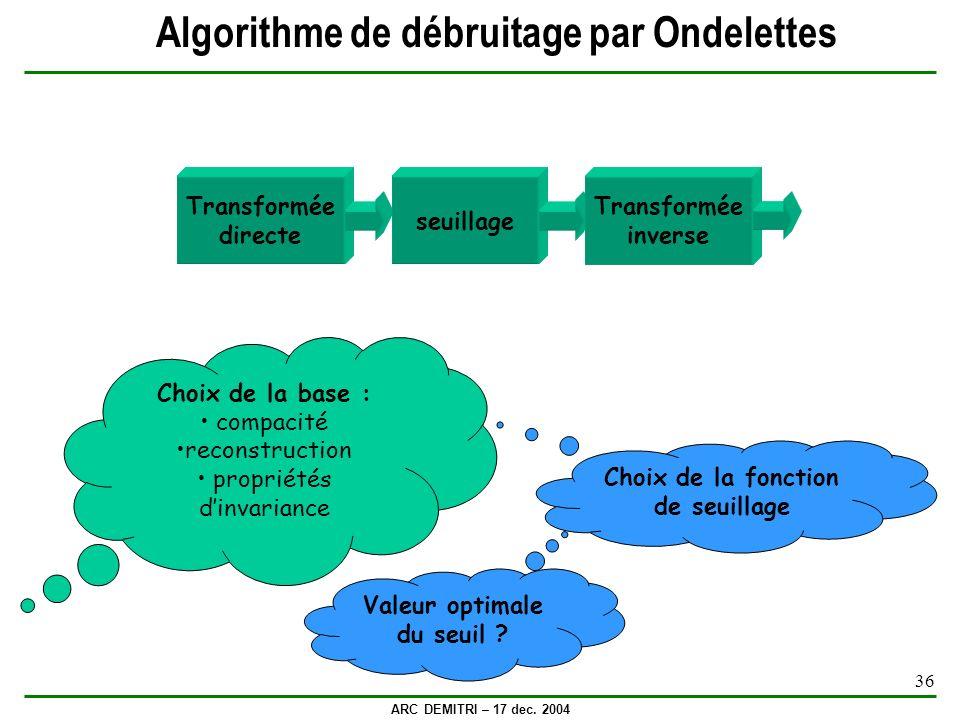 ARC DEMITRI – 17 dec. 2004 36 Algorithme de débruitage par Ondelettes Transformée directe seuillage Transformée inverse Choix de la base : compacité r