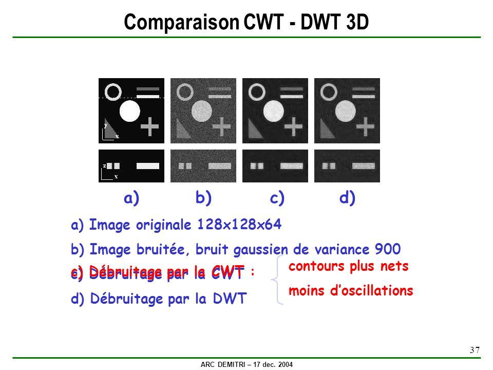 ARC DEMITRI – 17 dec. 2004 37 Comparaison CWT - DWT 3D a)b)c)d) a) Image originale 128x128x64 b) Image bruitée, bruit gaussien de variance 900 c) Débr