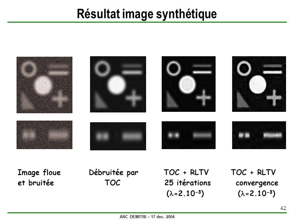 ARC DEMITRI – 17 dec. 2004 42 Résultat image synthétique Image floue Débruitée par TOC + RLTV TOC + RLTV et bruitée TOC 25 itérations convergence ( =2